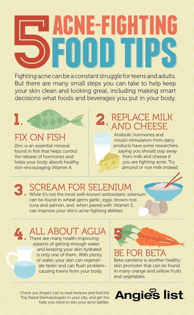 220 best Skin Health \u0026 Acne Information images on Pinterest ...