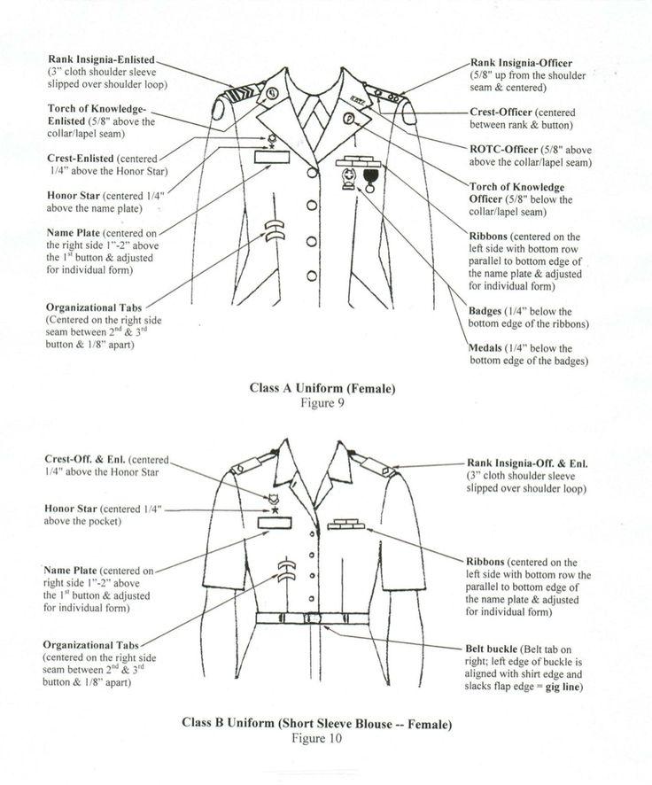 JROTC Cadet Uniform Guide - Okeechobee High School JROTC