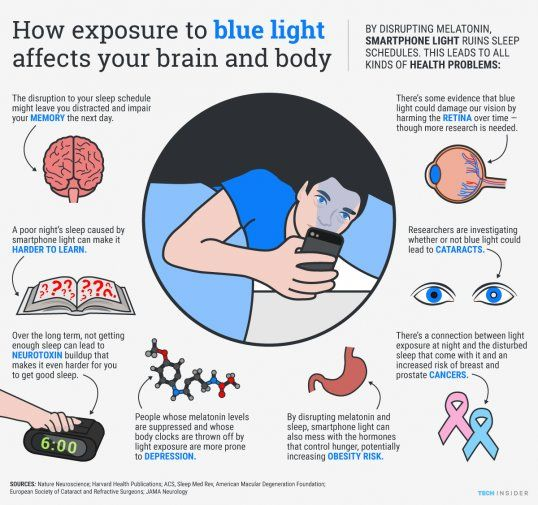 How blue light affects body   | (restrict cell phone use at night)