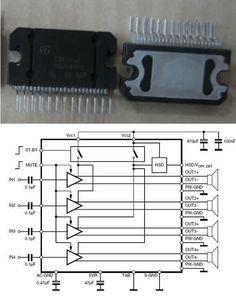 Bridge Car Amplifier with TDA7560