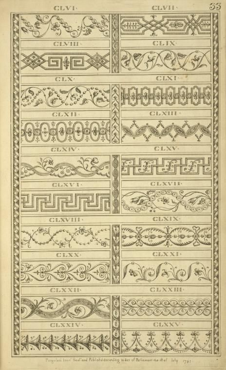 Twenty horizontal ornamental designs. Creator: Pergolesi, Michel Angelo -- Engraver Medium: Engravings Specific Material Type: prints Item/Page/Plate: Pl. CLVI - CLXXV; p. 33 Source: Designs on various ornaments. Source Description: 41 pl. fol. Location: Stephen A. Schwarzman Building / Art and Architecture Collection, Miriam and Ira D. Wallach Division of Art, Prints and Photographs Catalog Call Number: MLD++ (Pergolesi, M. A. Designs on various ornaments) Digital ID: 1580899 Record ID…