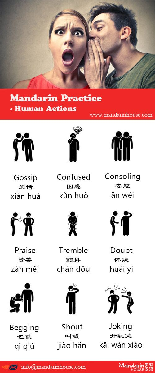 Human Actions in Chinese.For more info please contact: bodi.li@mandarinhouse.cn The best Mandarin School in China.