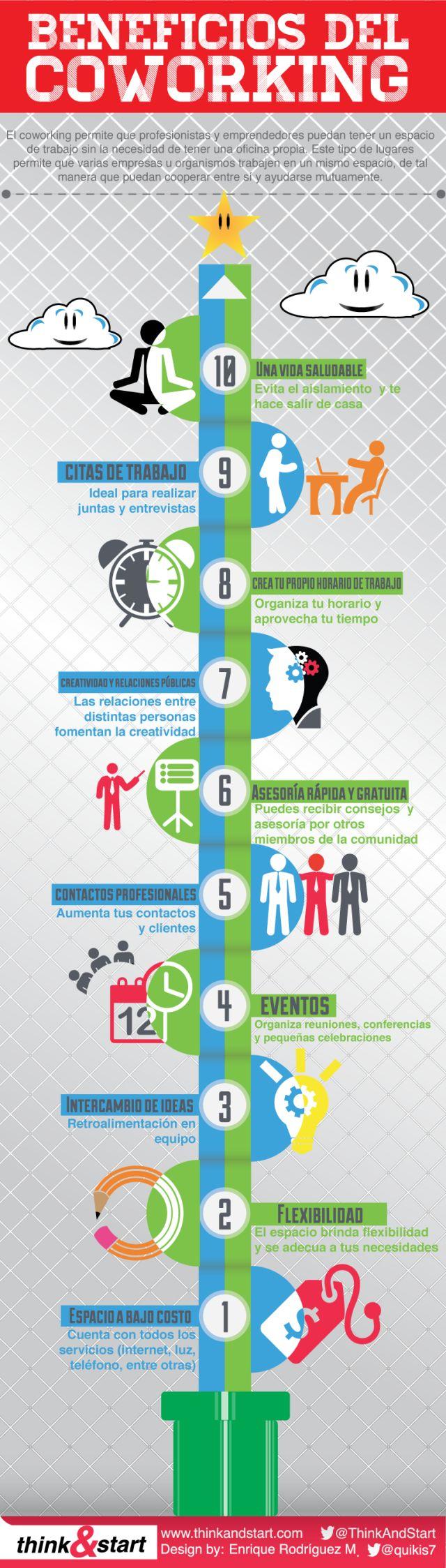 Beneficios del coworking #infografia #infographic #entrepreneurship