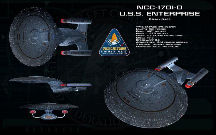 Galaxy class ortho - USS Enterprise D by unusualsuspex on DeviantArt