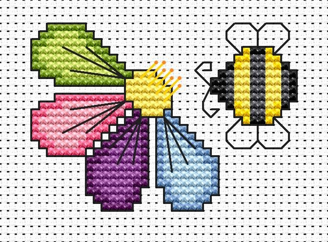 Flower and Bee cross stitch card kit by Fat Cat Cross Stitch.  Design 6.1cm x 4.3cm14 count white Aida The kit contains fabric, stranded Anchor embroidery threads, needle, easy to follow instructions and chart, card and envelope.  A brand new kit will be sent directly to you by Fat Cat Cross Stitch - usually within 2-4 working days © Fat Cat Cross Stitch