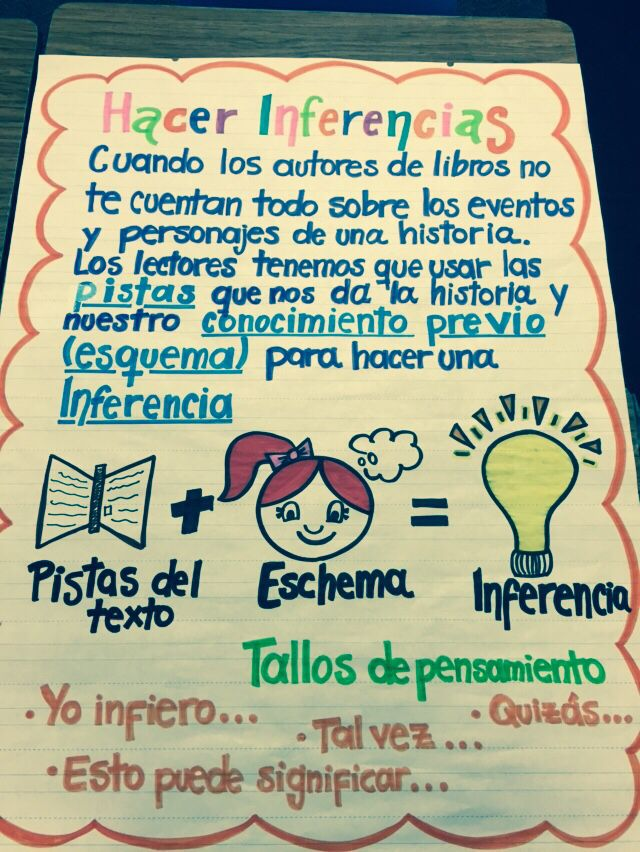 """Hacer Inferencias: Making Inferences """"Anchor Chart"""""""