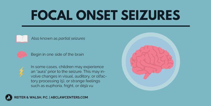 Seizure Disorders and Birth Injury | Seizure disorder ...