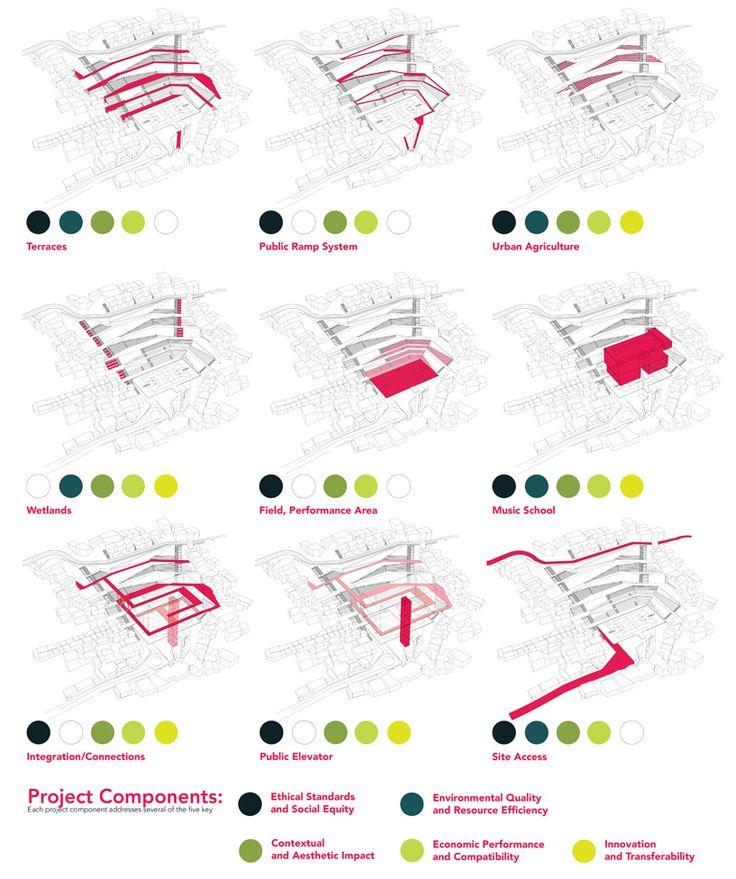 urban think tank: grotão fábrica de música | Graphics