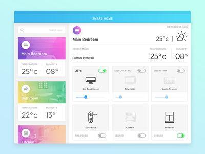 77 besten iobroker visu bilder auf pinterest for Innenraum design app