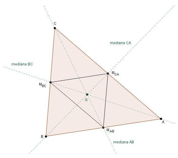 Puntos Y Rectas Notables Del Triangulo Rectas Y Puntos