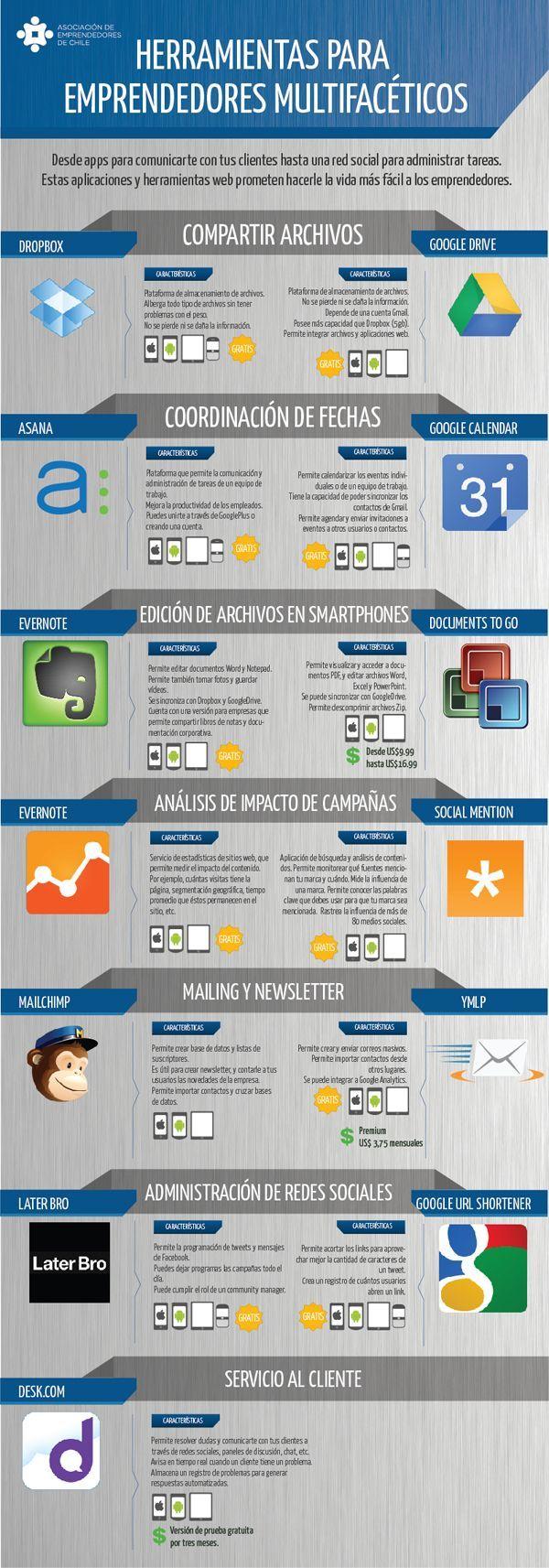 Herramientas para emprendedores multifacéticos #infografia