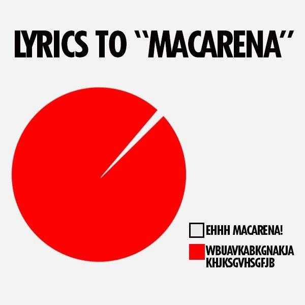 eeee macarena....