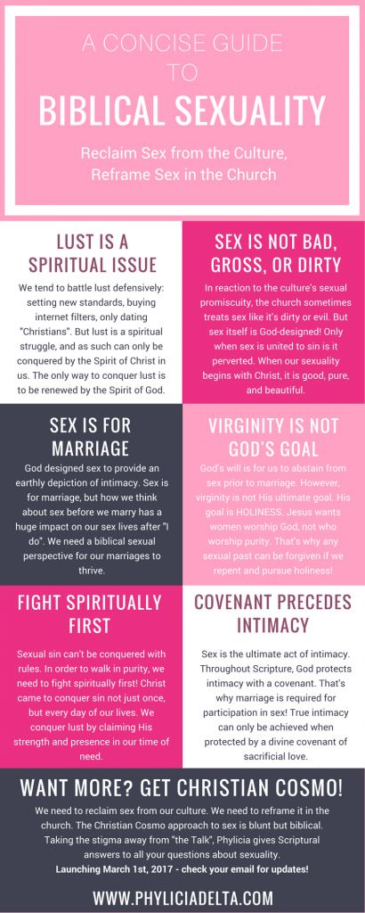 Bible verse for sexuality purity