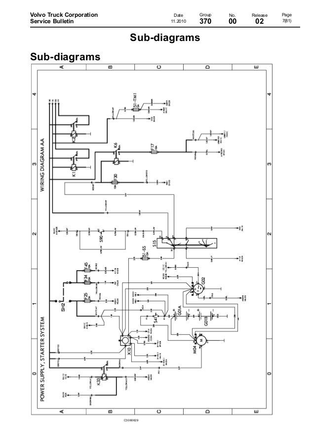 35 Awesome Volvo D13 Starter Wiring Diagram Volvo Starter Diagram