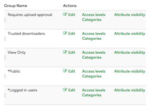 Set up flexible user permissions for your Asset Bank for certain user groups within your company