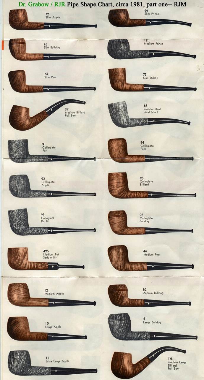 Pipe chart...am I getting old or is a pipe fashionable?