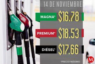Precio de la gasolina hoy martes 14 de noviembre - Milenio.com
