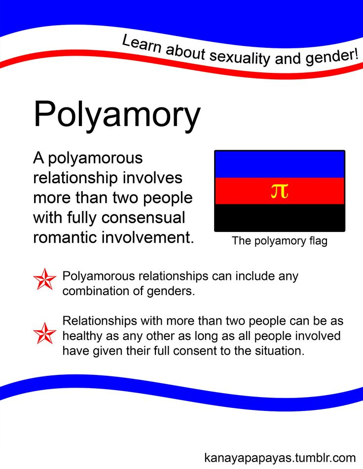 poly relationships