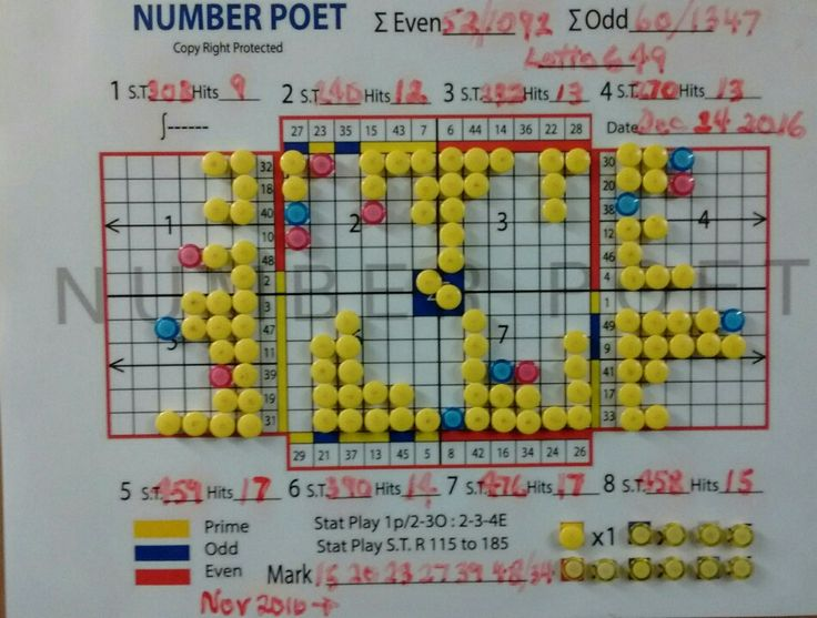 how to choose winning lotto numbers