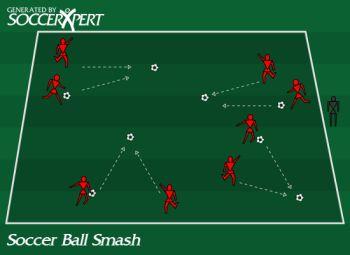 Soccer Drill Diagram: Soccer Ball Smash