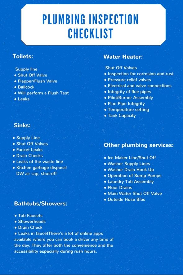 Plumbing Inspection Checklist | Home Maintenance Checklists | Home