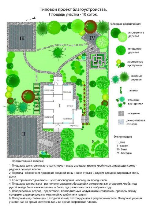 Схема планировка дачного участка