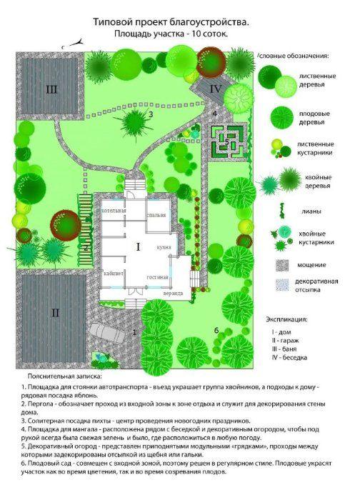Схема планировка дачного