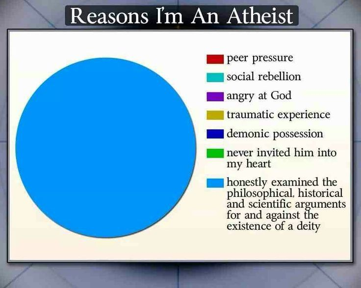 Atheist dating a christian