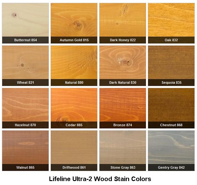 17 Best Ideas About Wood Stain Color Chart On Pinterest