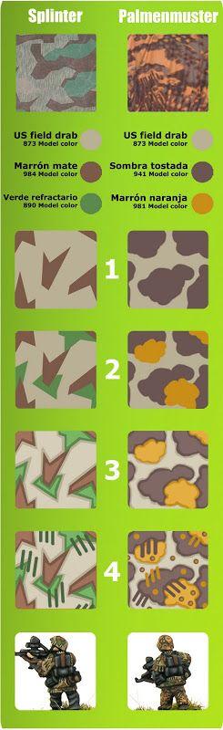 Cómo pintar camuflajes en 15mm