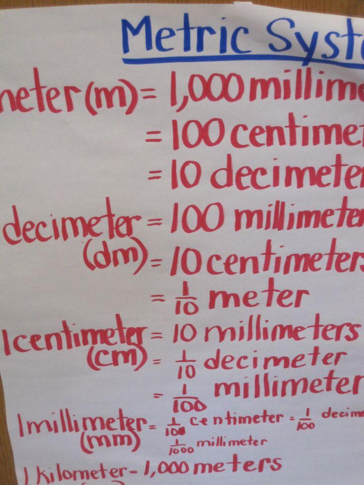 metric system measuring 2nd grade 3rd grade elementry charts metric system math measurement. Black Bedroom Furniture Sets. Home Design Ideas
