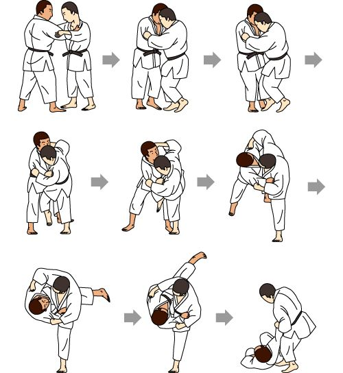 #Judo Fundamentals: #Waza (Techniques)   Judo Channel   Token Corporation: Official partner of the All Japan Judo Federation (Zenjuren)