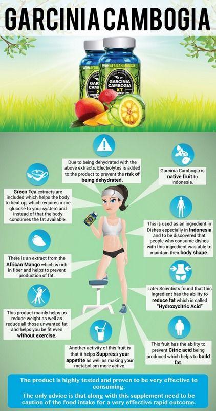 Best 800 calorie diet plan