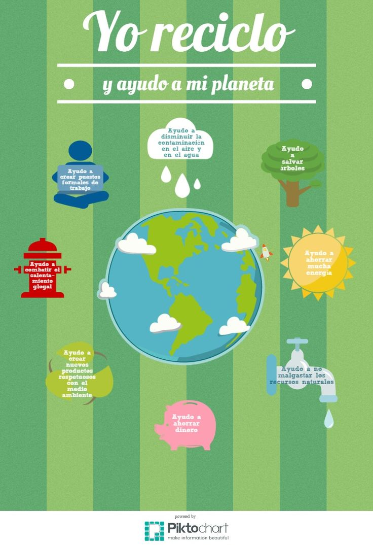 YO RECICLO | Piktochart Infographic Editor