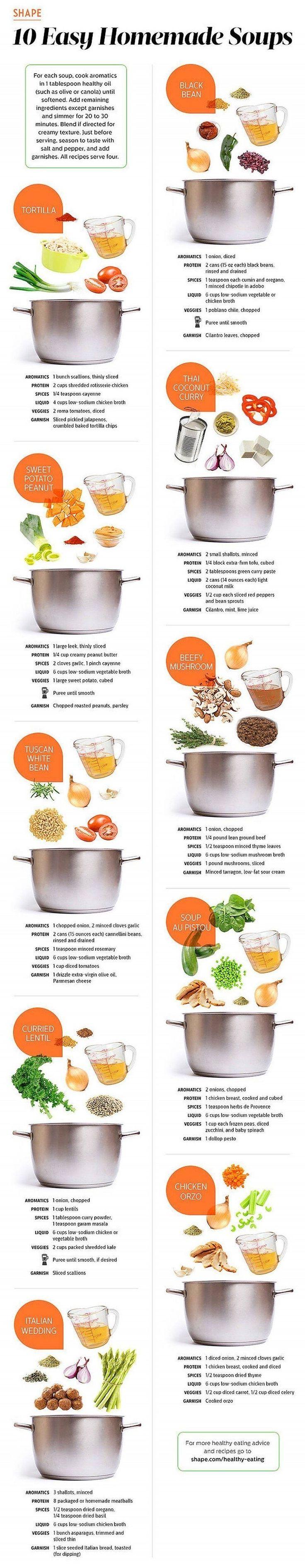 Homemade Soups