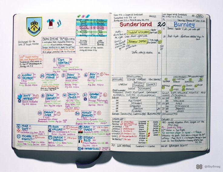 Soccer commentators cheat sheet: The art of commentary with BBC's Nick Barnes - Album on Imgur