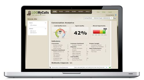 The 7 Analytics Call Tracking Simply Can't Give You - Search Engine Journal