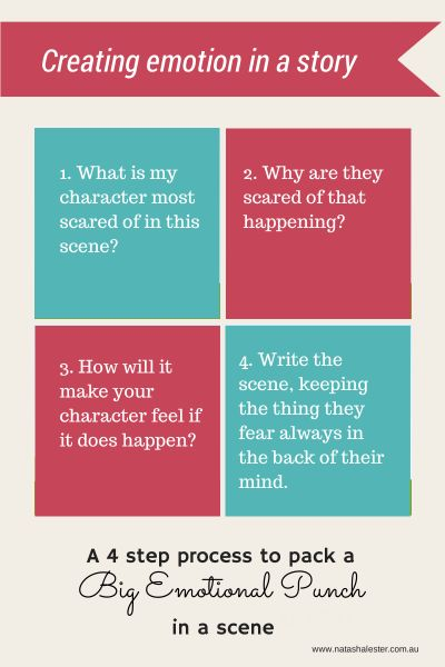 Creating an emotional connection to characters. Here are 4 things I consider in every scene; the attached article has lots more tips about writing characters your readers will care about.