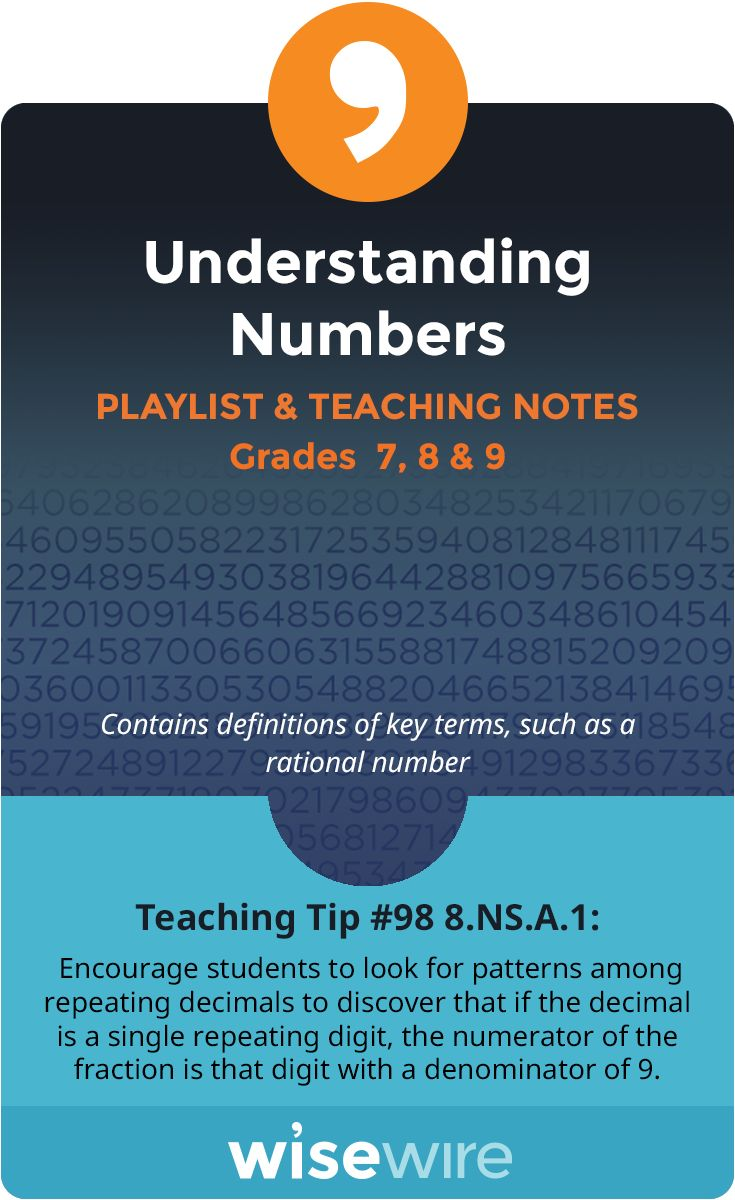 In this playlist, students explore standard 8.NS.A.1. They learn how to understand the difference between rational and irrational numbers, classify numbers as rational or irrational, and write repeating decimals as fractions. Students are guided through determining the difference between rational and irrational numbers, classifying numbers as rational or irrational, and writing terminating and repeating decimals as fractions. @WisewireEd