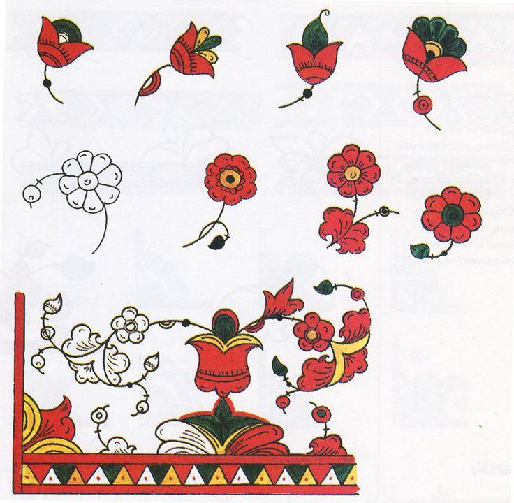 пермогорская роспись трилистник картинки словам