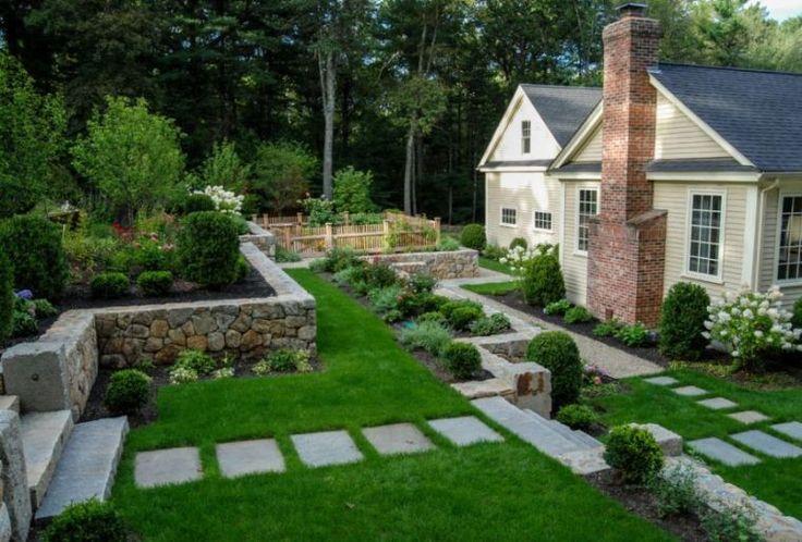 Les 25 meilleures idées de la catégorie Allées de jardin ...