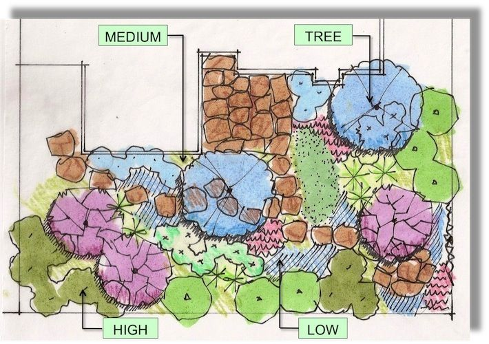105 best images about   free garden plans   on pinterest