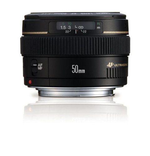 29 Most Popular DSLR Lenses