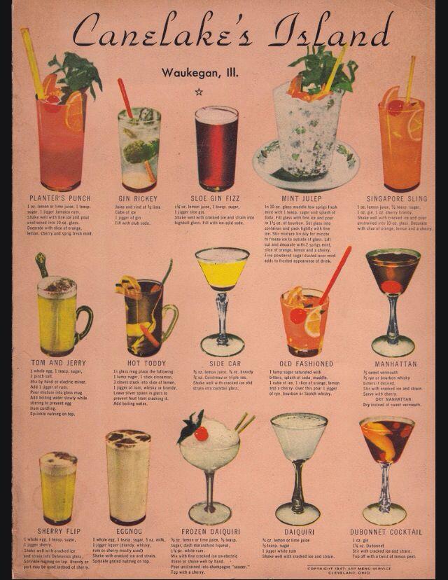Vintage Cocktail Poster | RECIPES: Beverages (Alcoholic ...
