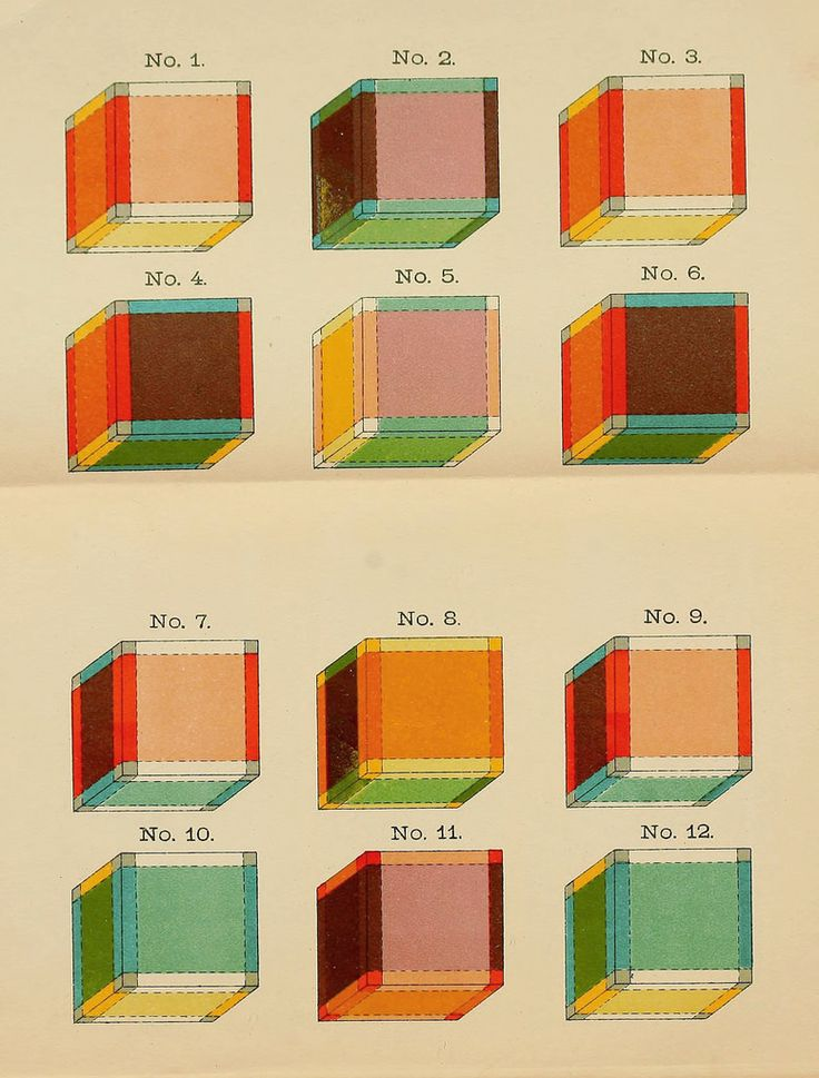 "The coloured cubes — known as ""Tesseracts"" — as depicted in the frontispiece to Hinton's The Fourth Dimension (1904)"