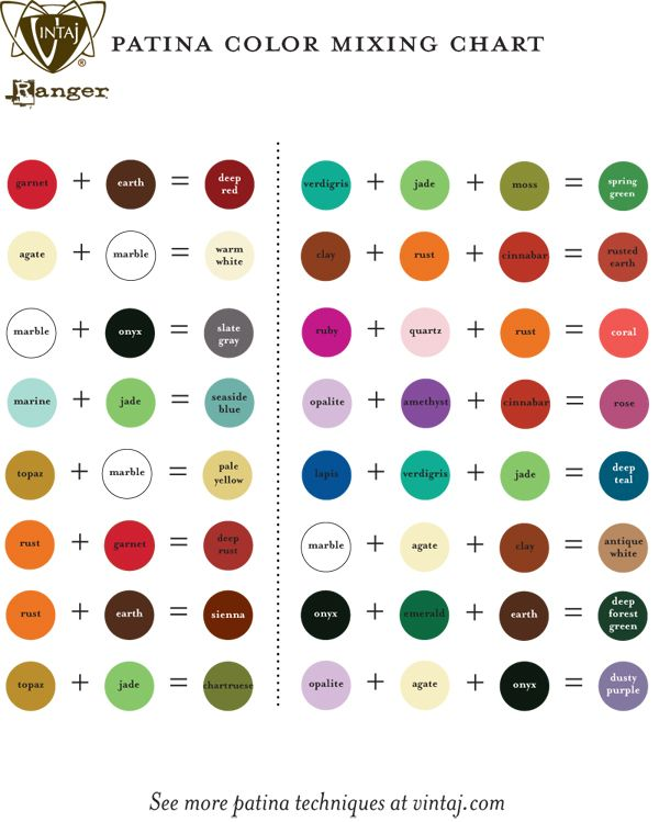Create your own colors by blending what is already available. This handy Vintaj Patina Color Mixing Chart is a quick & easy way for you to blend colors already in our current Patina collection to create entirely NEW colors.