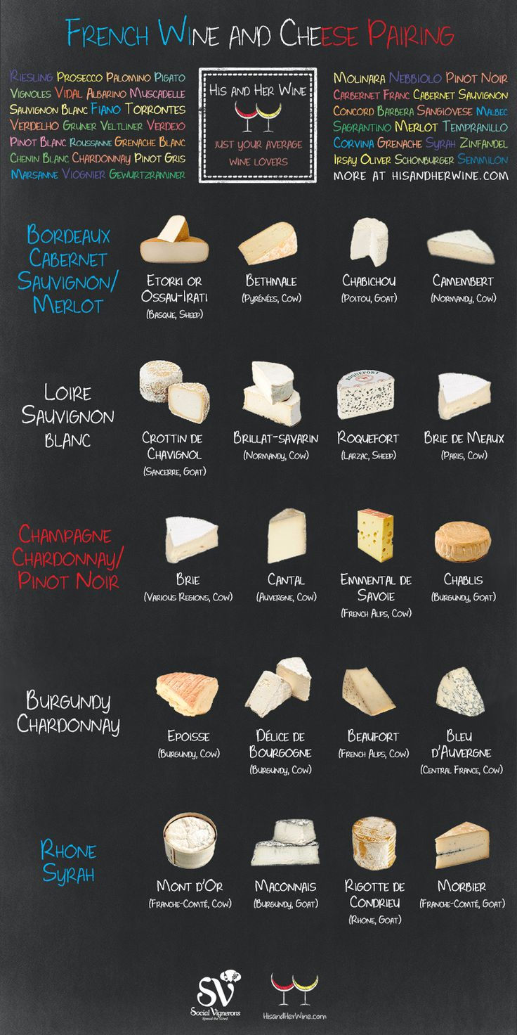 French Cheese Wine Pairing_Vertical #wine #cheese #france