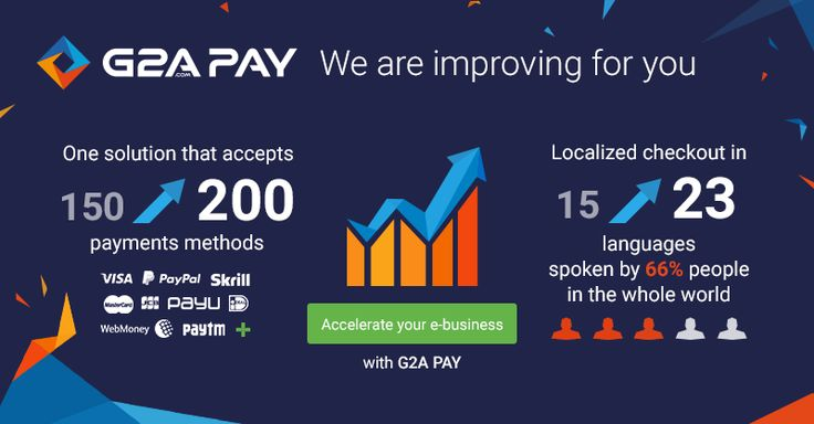 G2A PAY is changing for you! In 2016, we increased the number of available payment methods and supported languages. Are you ready to accelerate your e-business? https://pay.g2a.com/ #ecommerce #payment #gateway #online #business