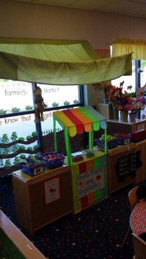 Farmer's Market | Preschool classroom decorations ideas ...