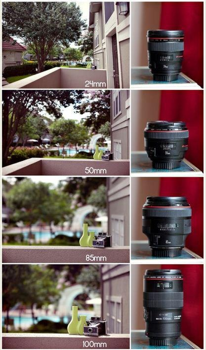 Prime lenses have a fixed focal length, meaning they do not zoom in or out. Prime lenses are great for portraiture because they allow for the most pristine quality. Prime lenses are also great for shooting in low light because they allow for a wider aperture.